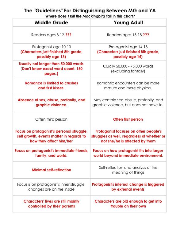 MS vs YA Guidelines IKTM
