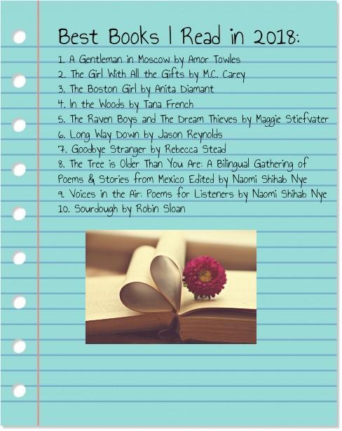 bestbookslist